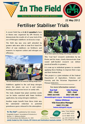 Fertiliser Stabiliser Field Day