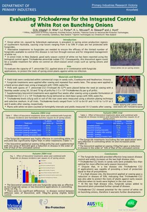 Poster - Evaluating Trichoderma for the Integrated Control of White Rot on Bunching Onions