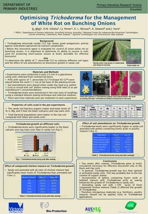 Poster - Optimising Trichoderma for the Management of White Rot on Bunching Onions
