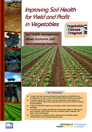Download Soil Health Brochure