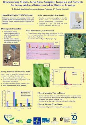 VG07070 - Benchmarking Models, Aerial Spore Sampling, Irrigation and Nutrients