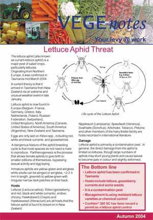 Management of Lettuce Aphid