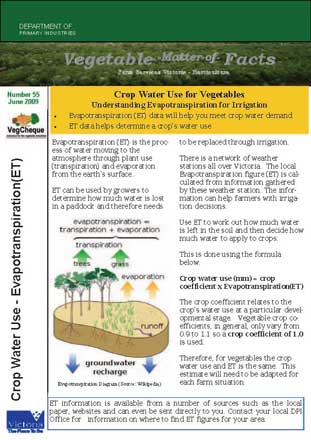 Matters of Facts #55 Vegetable Crop Water Use June 2009