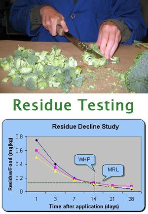 Maximum Residue Testing MRL