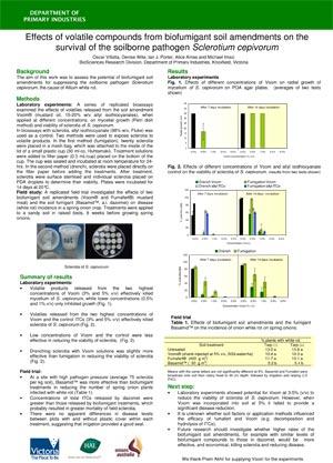 VG07126 Effects of volatile compounds from biofumigant soil amendments on the survival of the soilborne pathogen Sclerotium cepivorum